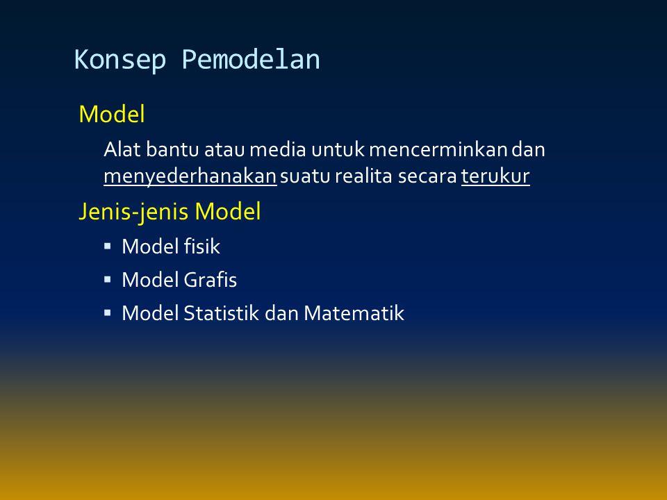 Konsep Pemodelan Model Jenis-jenis Model
