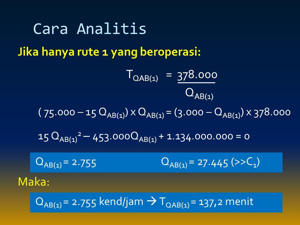 Cara Analitis Jika hanya rute 1 yang beroperasi: TQAB(1) = 378.000