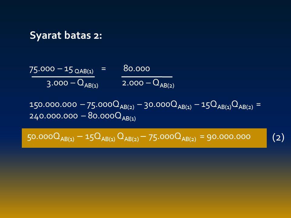 Syarat batas 2: (2) 75.000 – 15 QAB(1) = 80.000