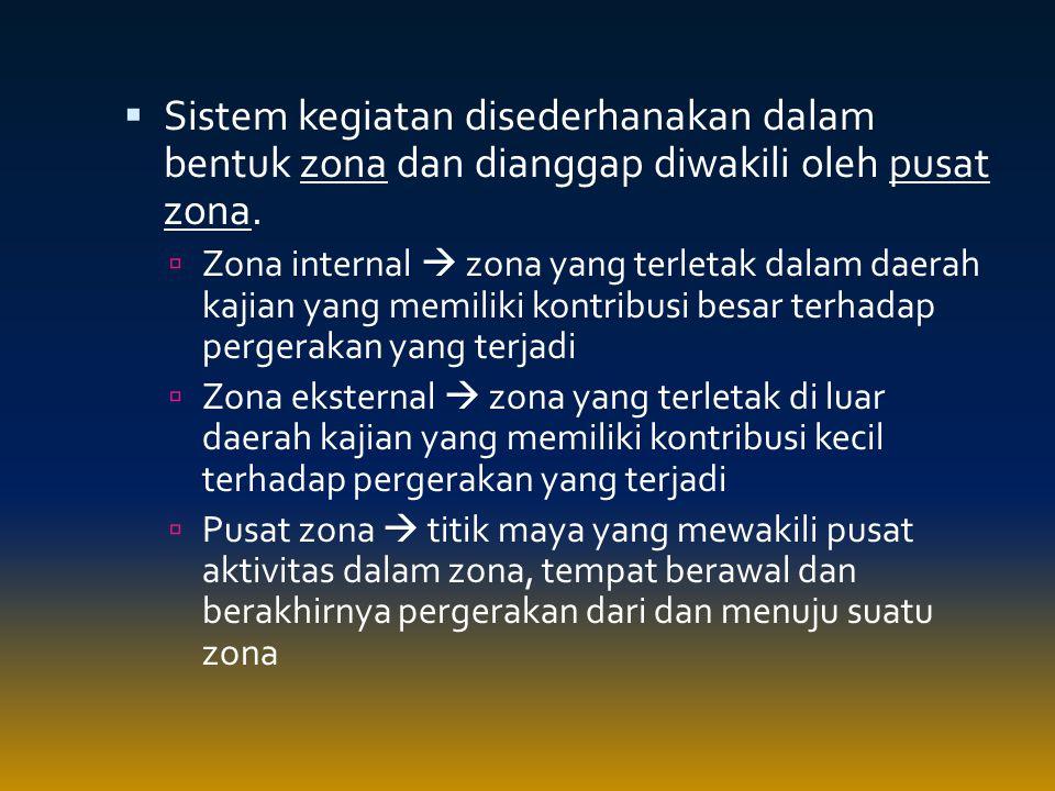 Sistem kegiatan disederhanakan dalam bentuk zona dan dianggap diwakili oleh pusat zona.