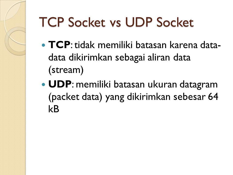 TCP Socket vs UDP Socket
