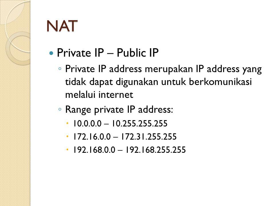 NAT Private IP – Public IP