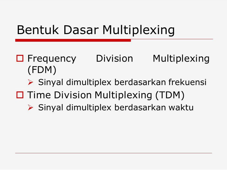 Bentuk Dasar Multiplexing