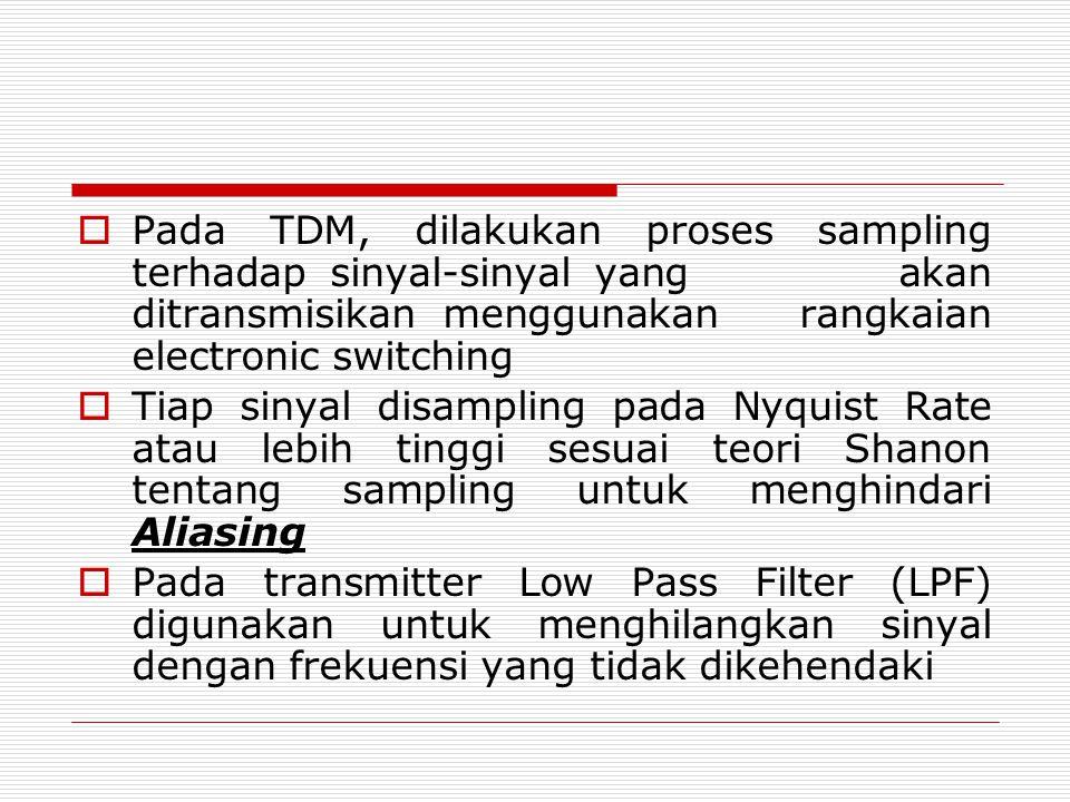 Pada TDM, dilakukan proses sampling terhadap sinyal-sinyal yang akan ditransmisikan menggunakan rangkaian electronic switching