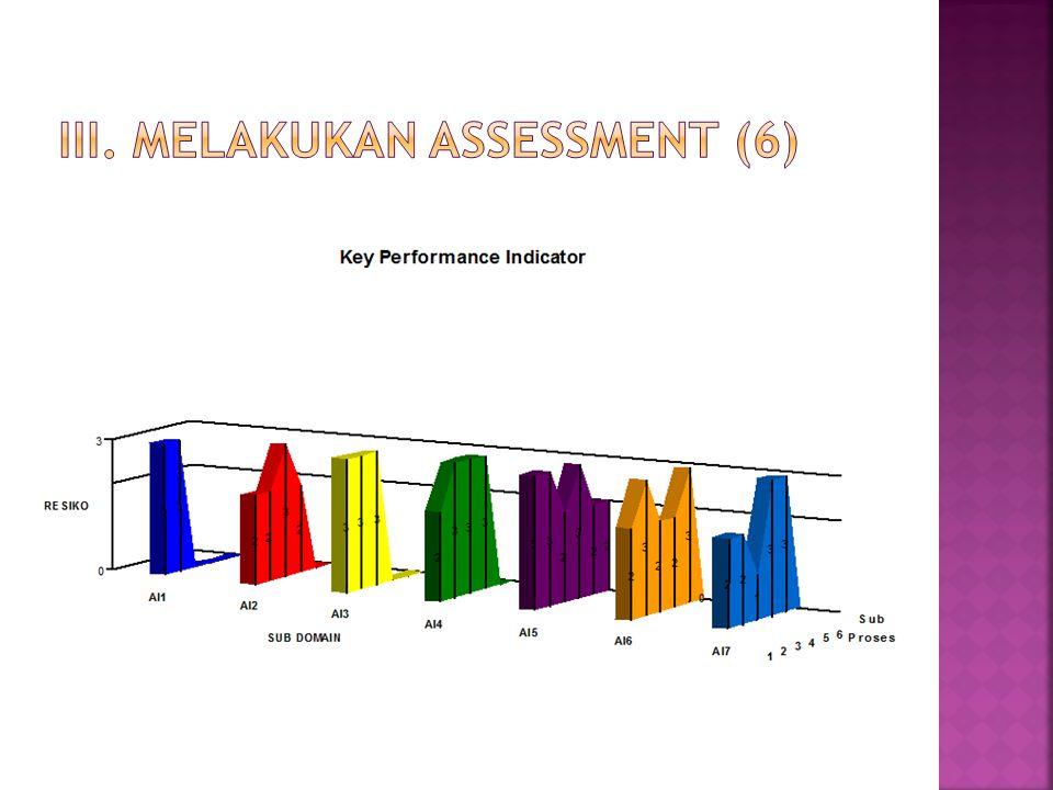 III. Melakukan assessment (6)