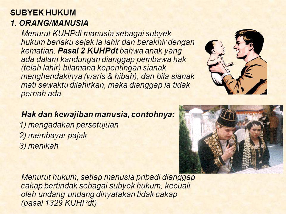 SUBYEK HUKUM 1. ORANG/MANUSIA.