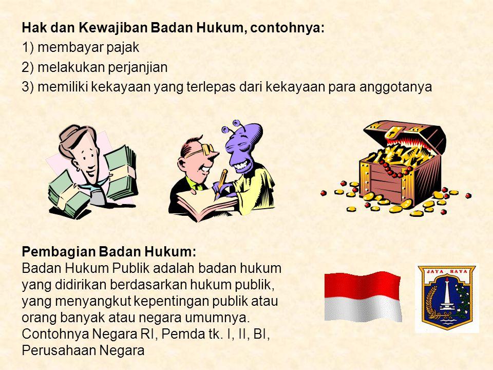 Hak dan Kewajiban Badan Hukum, contohnya: