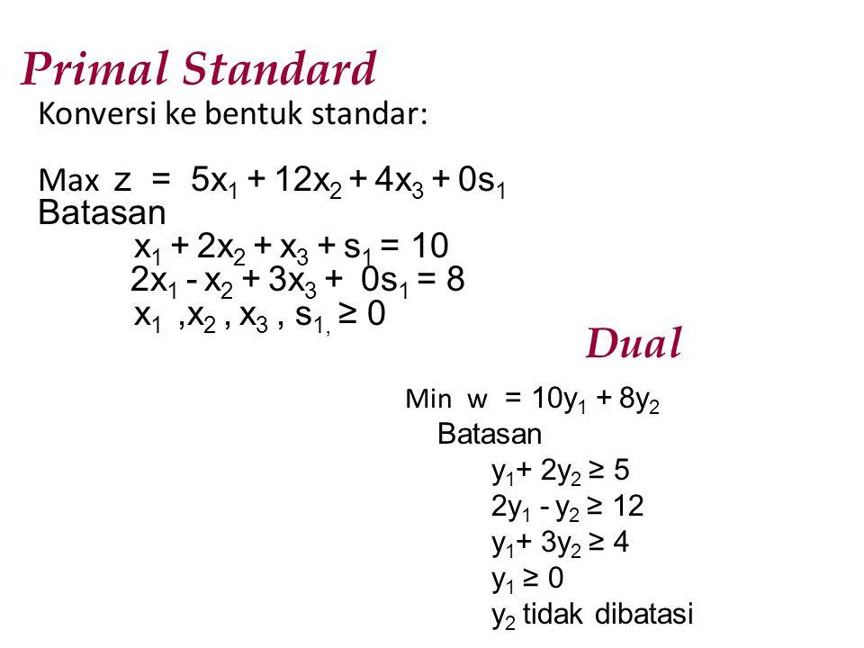 Primal Standard
