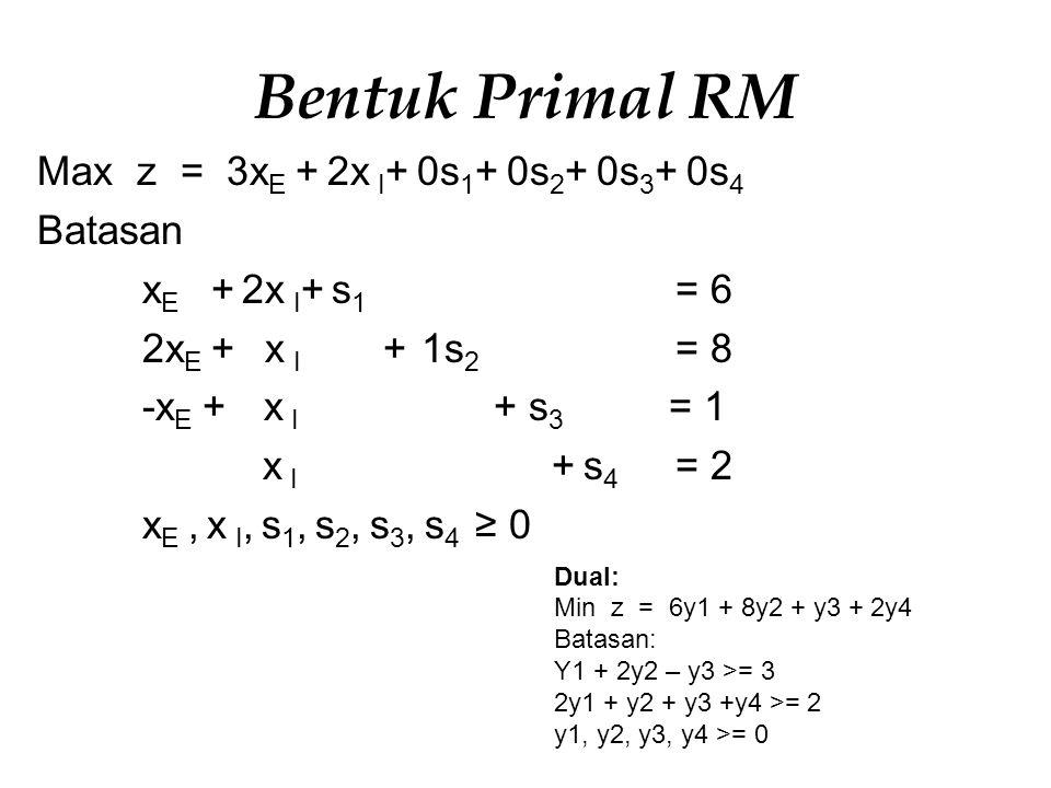 Bentuk Primal RM