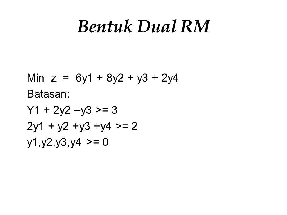 Bentuk Dual RM Min z = 6y1 + 8y2 + y3 + 2y4 Batasan: Y1 + 2y2 –y3 >= 3 2y1 + y2 +y3 +y4 >= 2 y1,y2,y3,y4 >= 0