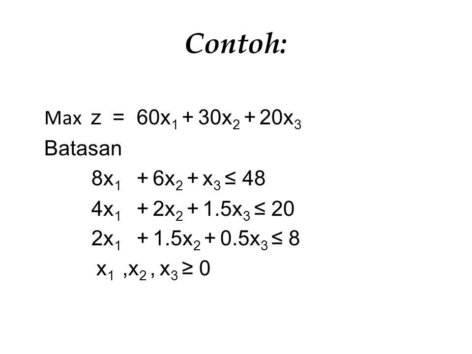 Contoh: Max z = 60x1 + 30x2 + 20x3 Batasan 8x1 + 6x2 + x3 ≤ 48 4x1 + 2x2 + 1.5x3 ≤ 20 2x1 + 1.5x2 + 0.5x3 ≤ 8 x1 ,x2 , x3 ≥ 0