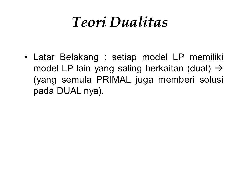 Teori Dualitas