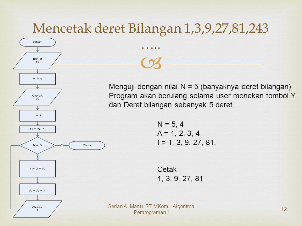 Mencetak deret Bilangan 1,3,9,27,81,243 …..