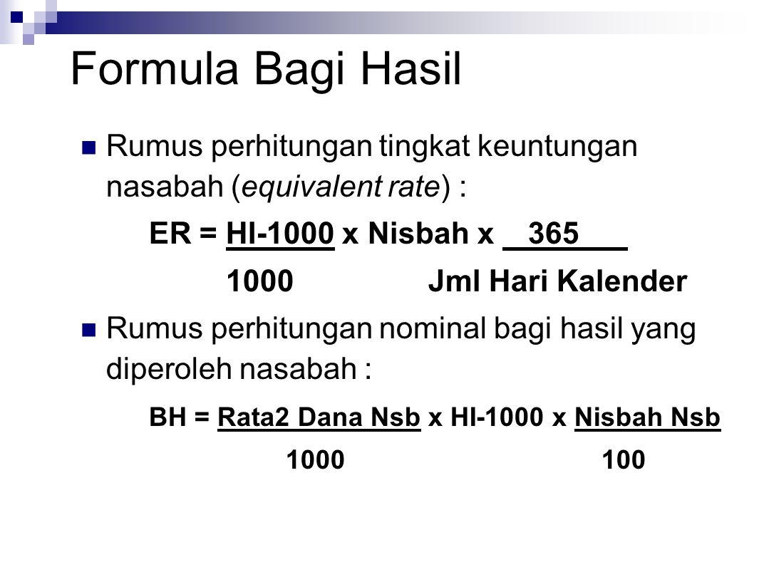 Formula Bagi Hasil Rumus perhitungan tingkat keuntungan nasabah (equivalent rate) : ER = HI-1000 x Nisbah x 365.
