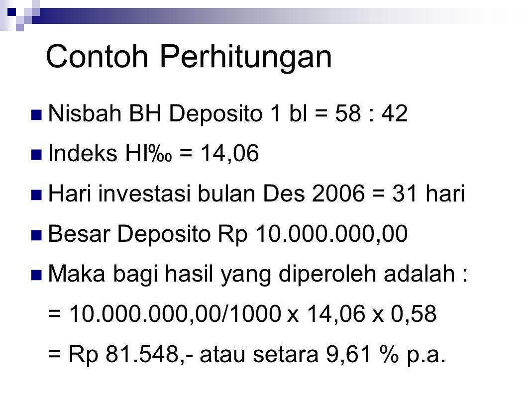 Contoh Perhitungan Nisbah BH Deposito 1 bl = 58 : 42