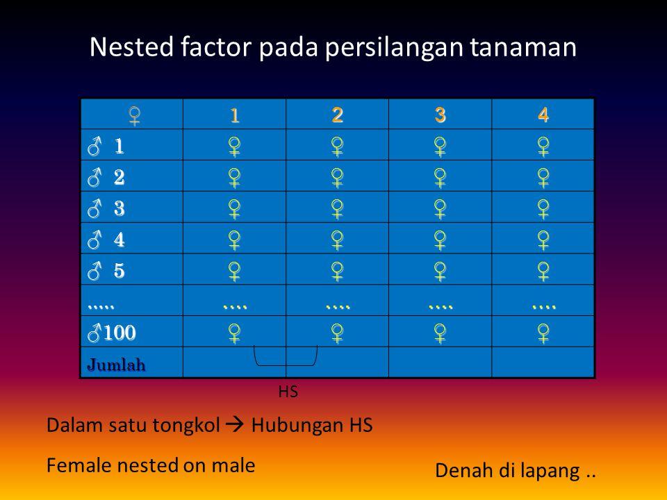 Nested factor pada persilangan tanaman