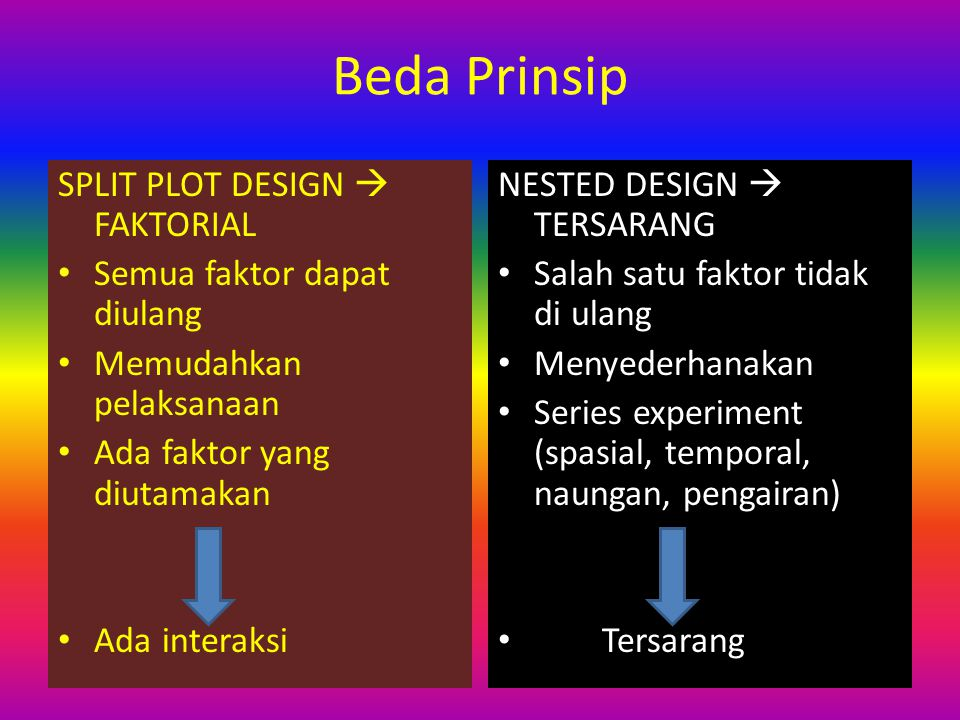 Beda Prinsip SPLIT PLOT DESIGN  FAKTORIAL Semua faktor dapat diulang