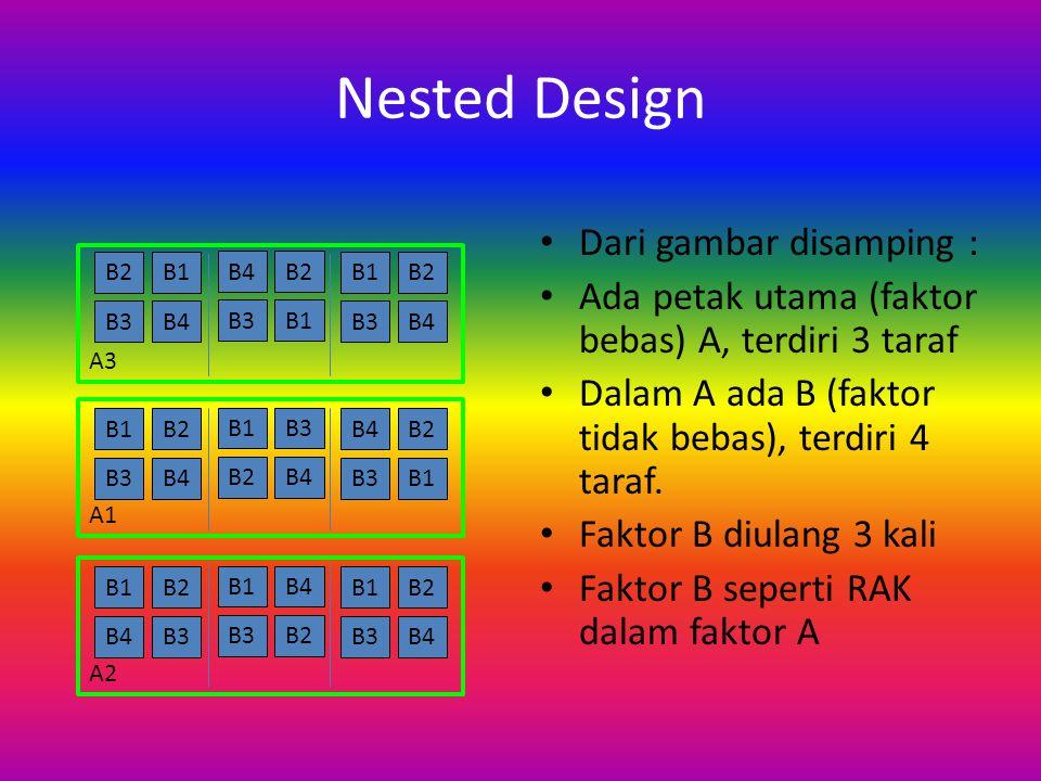 Nested Design Dari gambar disamping :