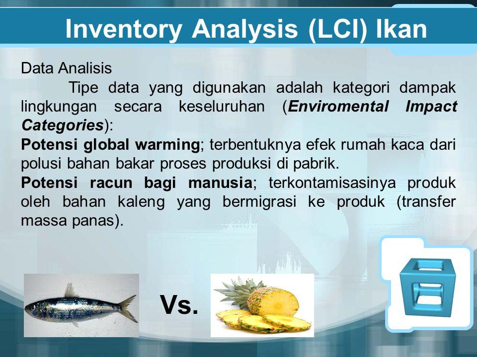 Inventory Analysis (LCI) Ikan