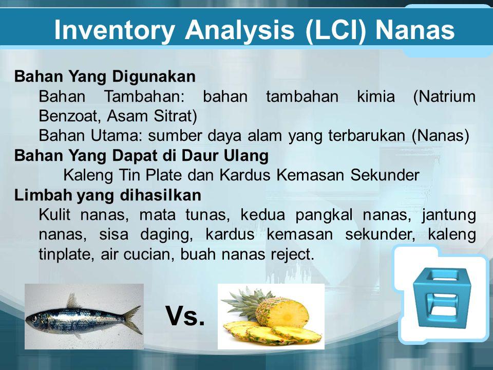 Inventory Analysis (LCI) Nanas