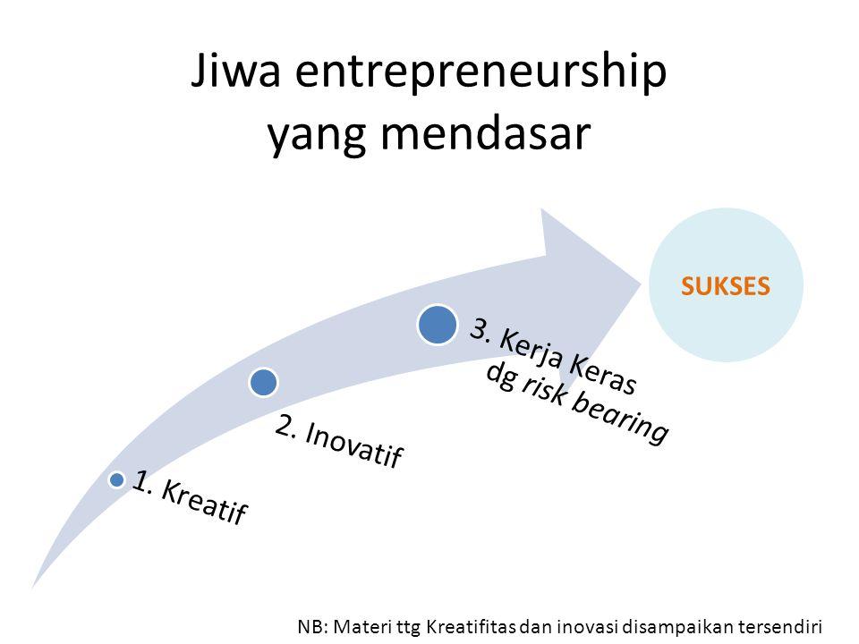Jiwa entrepreneurship yang mendasar