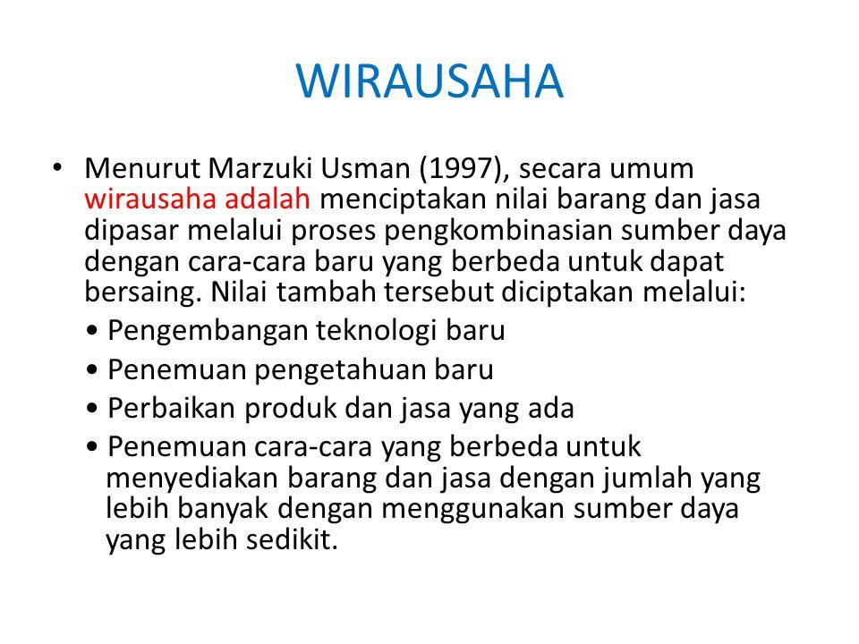 WIRAUSAHA
