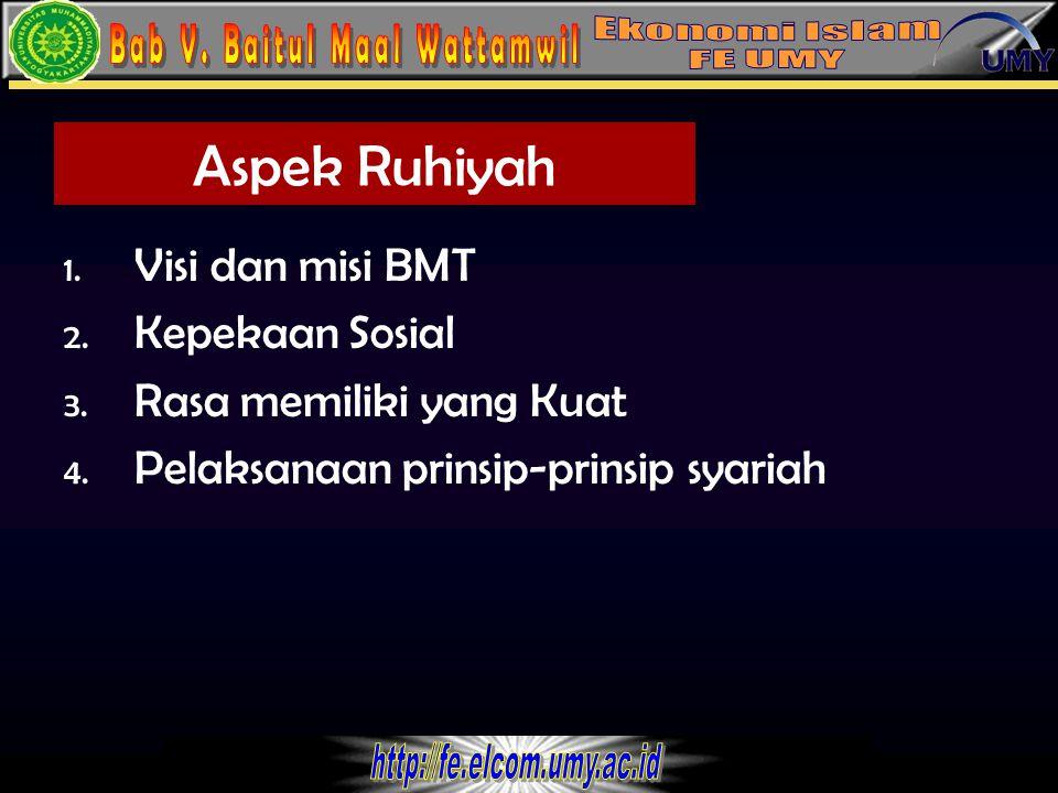 Aspek Ruhiyah Visi dan misi BMT Kepekaan Sosial