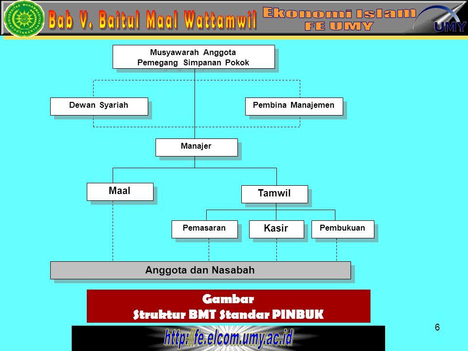 Gambar Struktur BMT Standar PINBUK