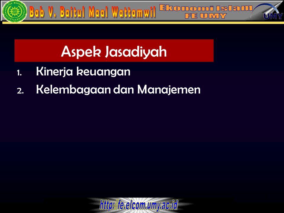 Aspek Jasadiyah Kinerja keuangan Kelembagaan dan Manajemen