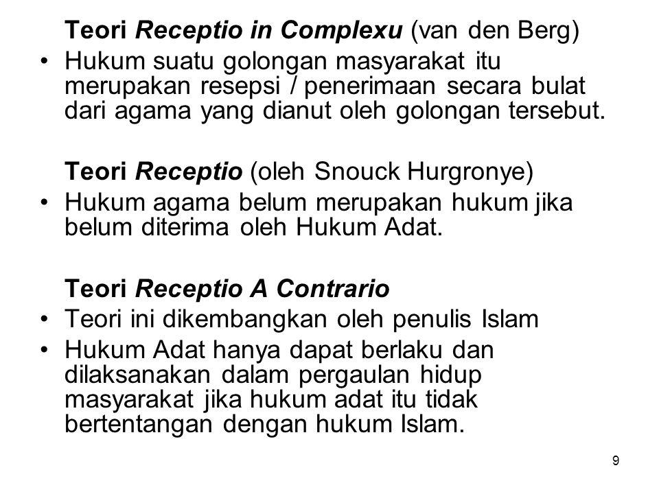 Teori Receptio in Complexu (van den Berg)