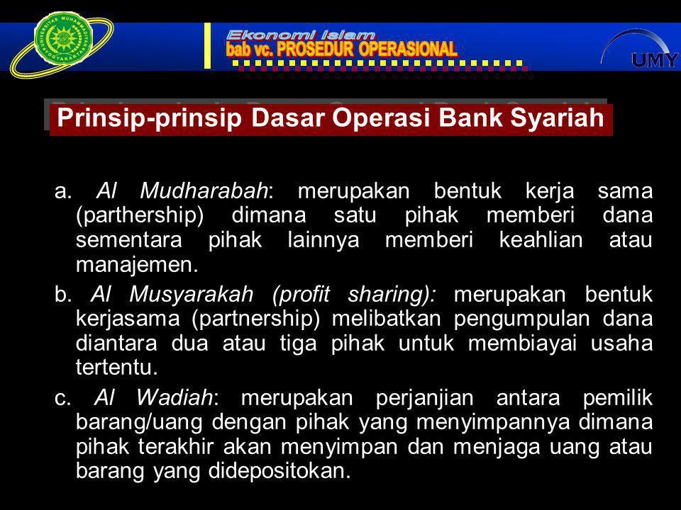 Prinsip-prinsip Dasar Operasi Bank Syariah