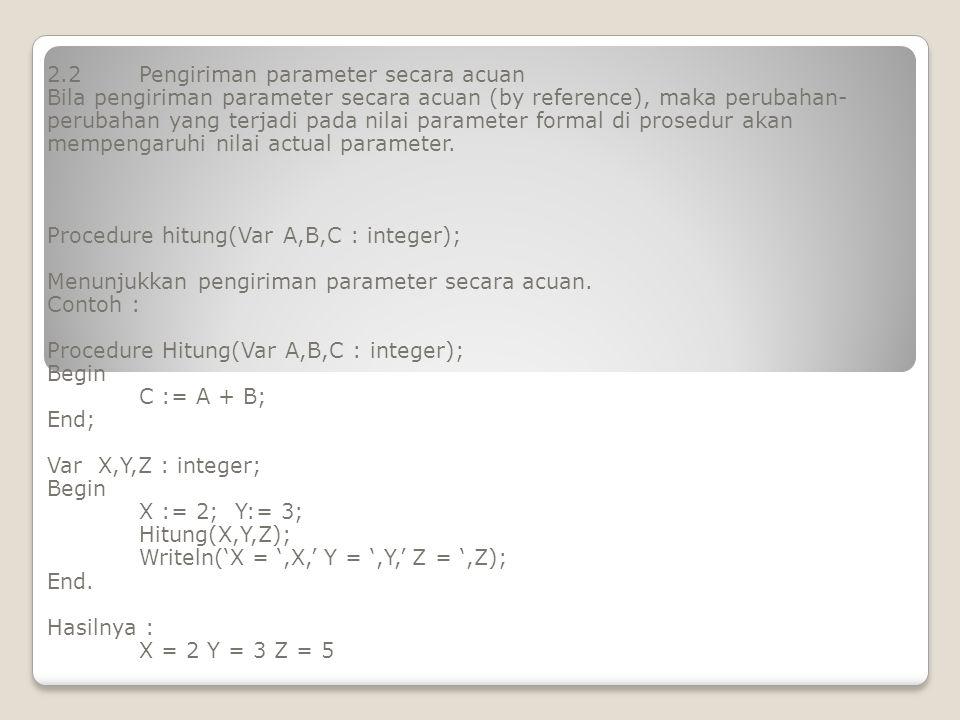 2.2 Pengiriman parameter secara acuan