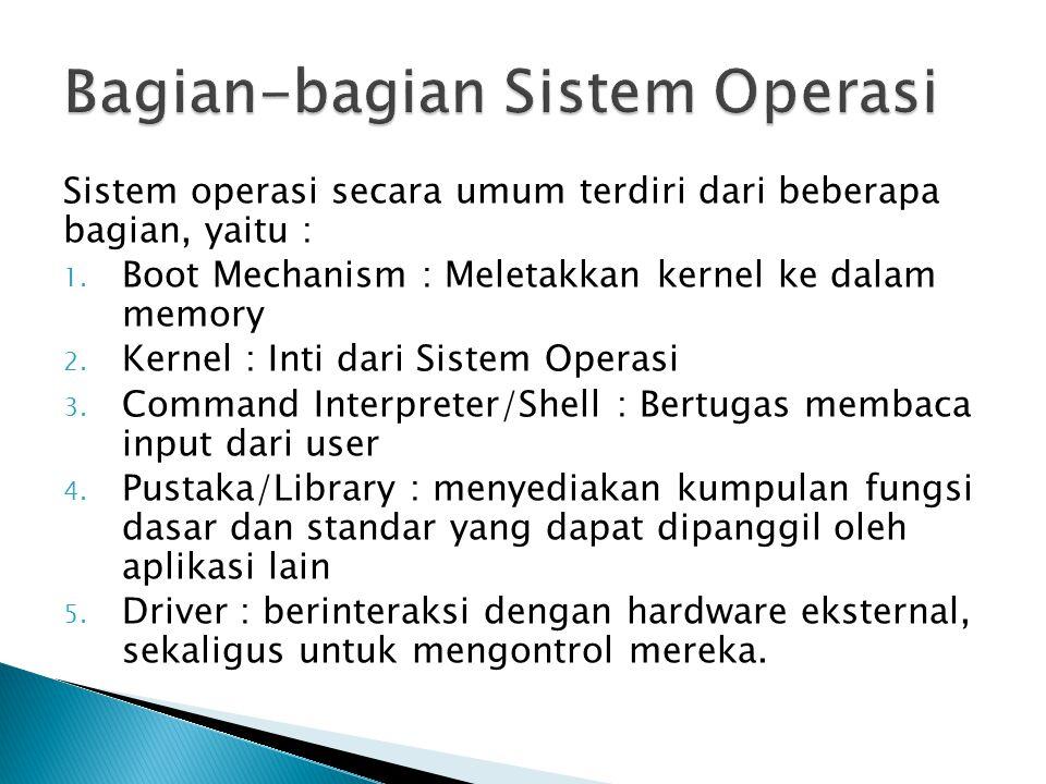 Bagian-bagian Sistem Operasi