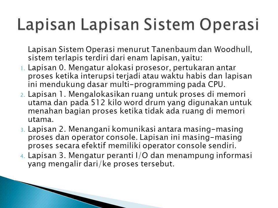 Lapisan Lapisan Sistem Operasi