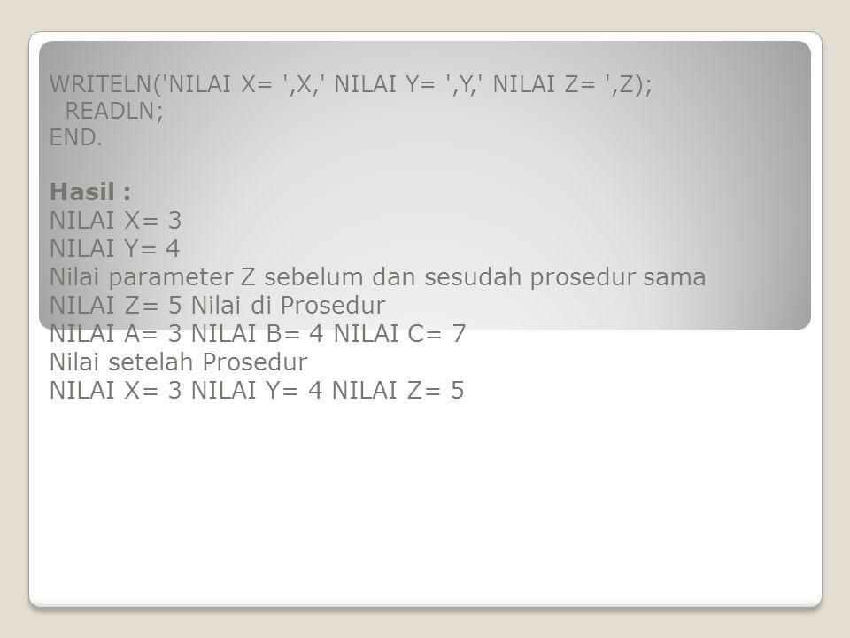 Nilai parameter Z sebelum dan sesudah prosedur sama