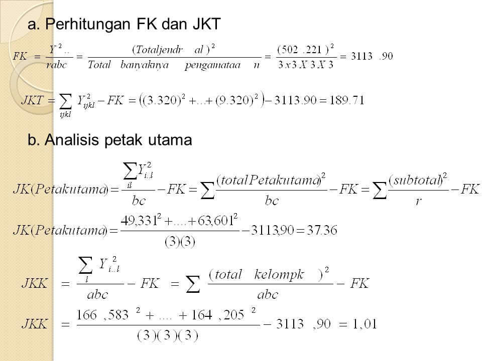 a. Perhitungan FK dan JKT