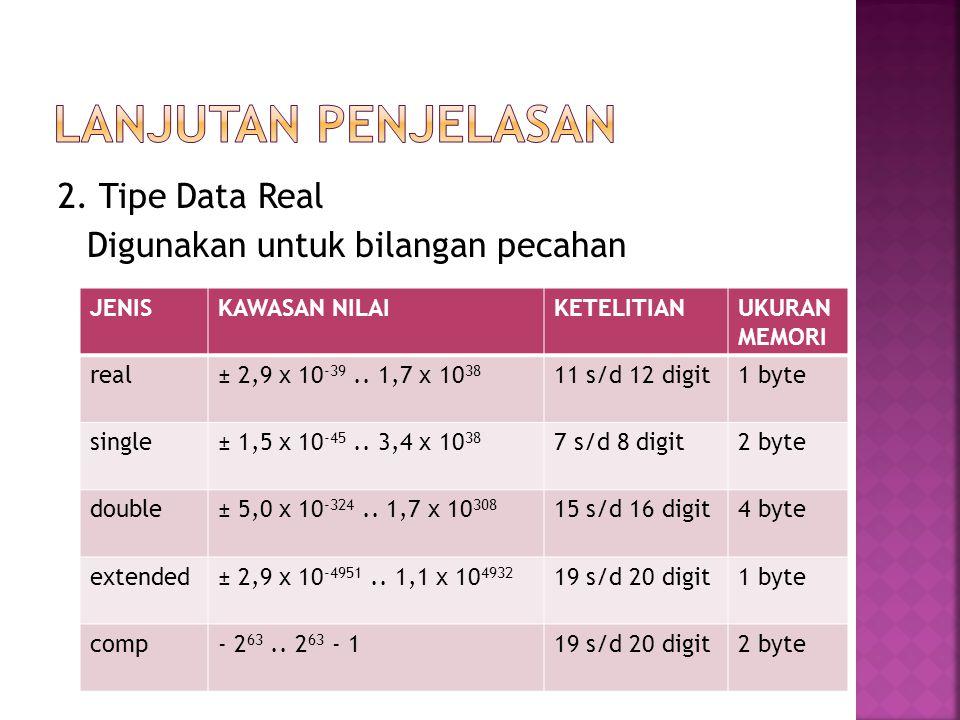 Lanjutan penjelasan 2. Tipe Data Real Digunakan untuk bilangan pecahan