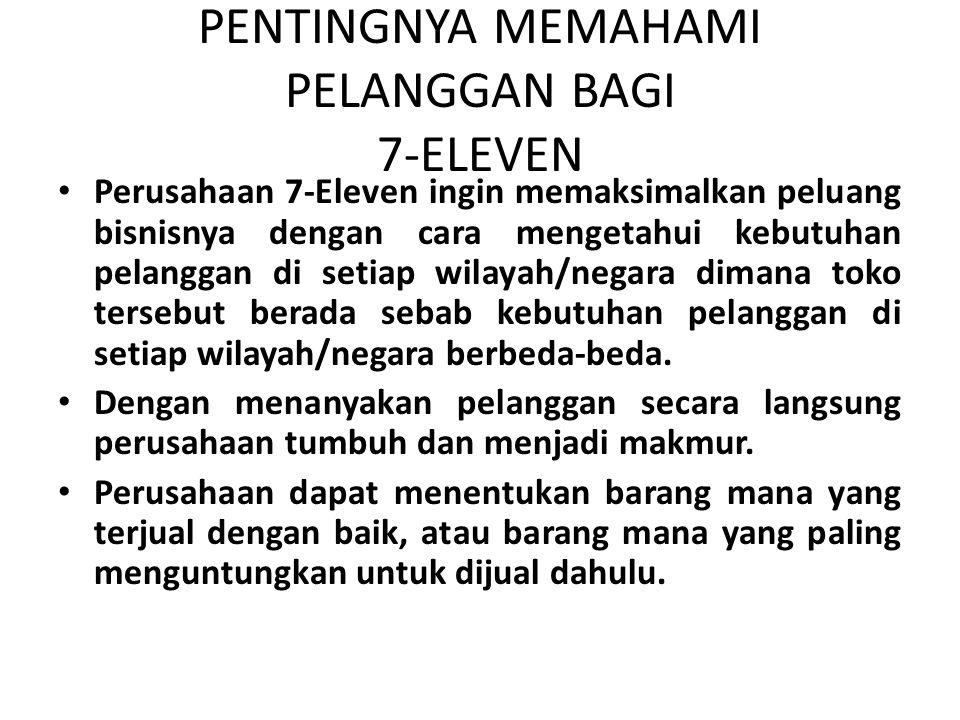 PENTINGNYA MEMAHAMI PELANGGAN BAGI 7-ELEVEN