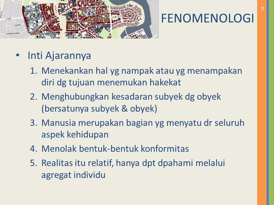 FENOMENOLOGI Inti Ajarannya