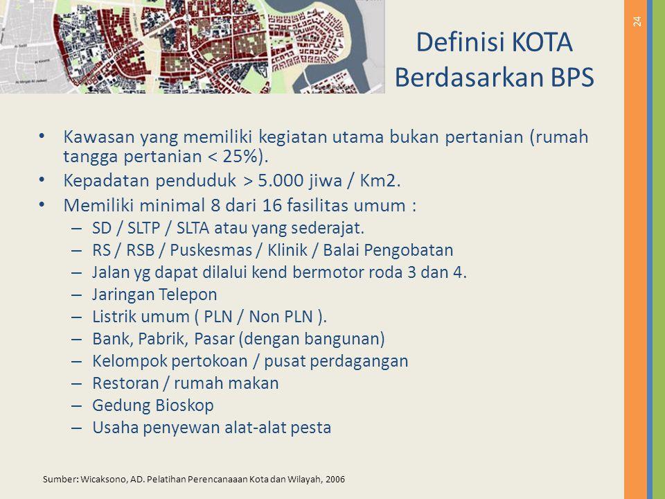 Definisi KOTA Berdasarkan BPS