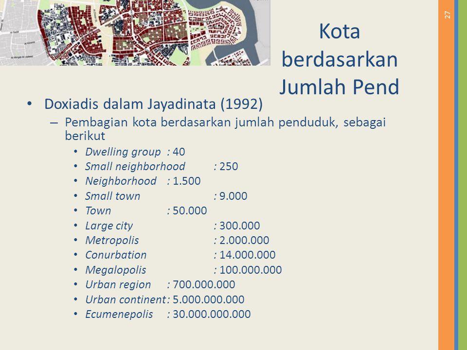 Kota berdasarkan Jumlah Pend