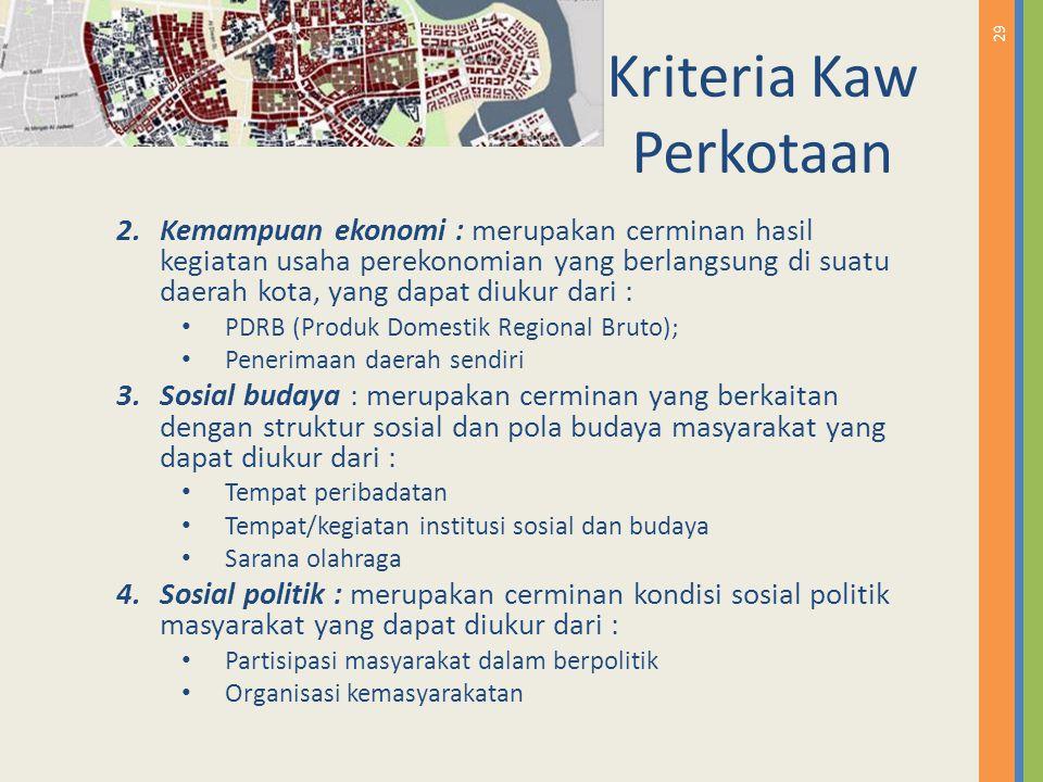 Kriteria Kaw Perkotaan