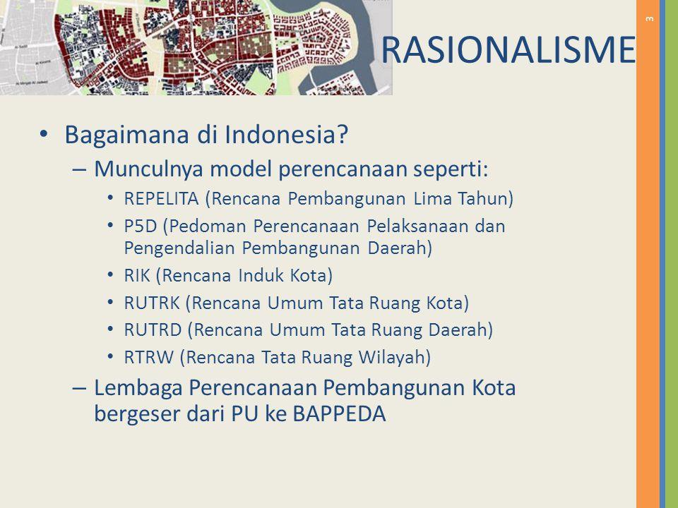 RASIONALISME Bagaimana di Indonesia