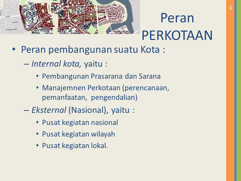 Peran PERKOTAAN Peran pembangunan suatu Kota : Internal kota, yaitu :