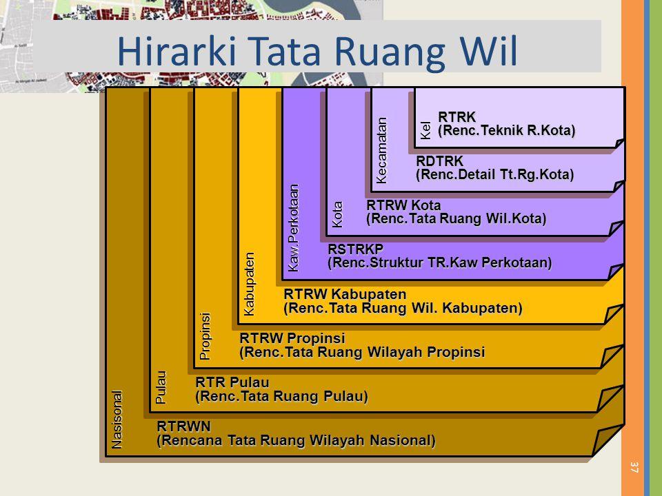 Hirarki Tata Ruang Wil RTRW Kabupaten (Renc.Tata Ruang Wil. Kabupaten)