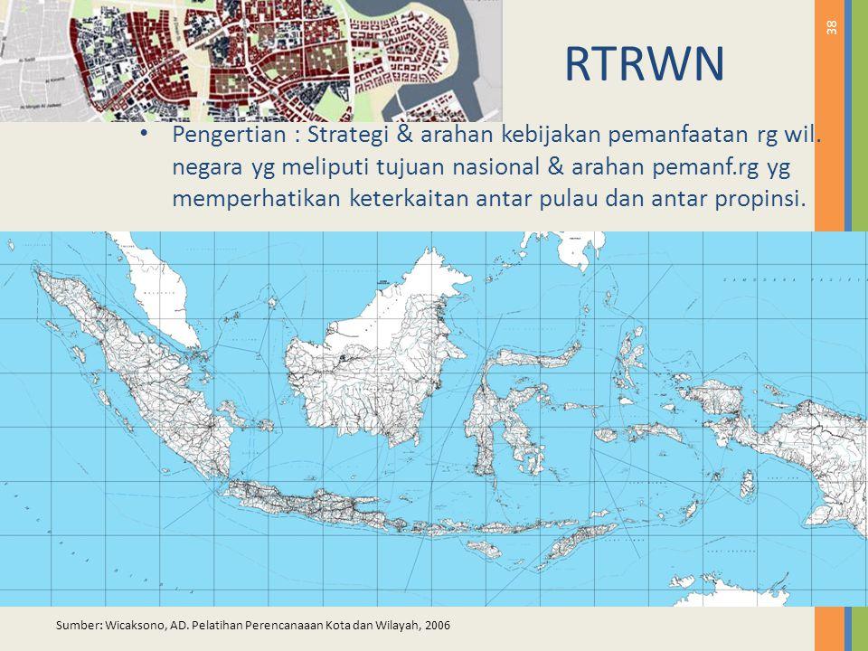 RTRWN