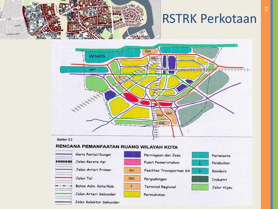 RSTRK Perkotaan