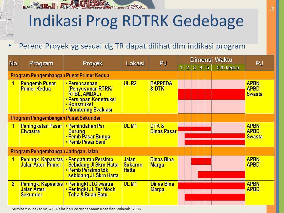 Indikasi Prog RDTRK Gedebage