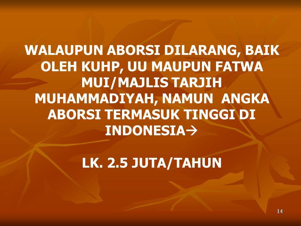 WALAUPUN ABORSI DILARANG, BAIK OLEH KUHP, UU MAUPUN FATWA MUI/MAJLIS TARJIH MUHAMMADIYAH, NAMUN ANGKA ABORSI TERMASUK TINGGI DI INDONESIA