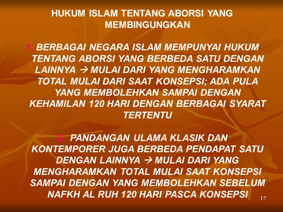 HUKUM ISLAM TENTANG ABORSI YANG MEMBINGUNGKAN